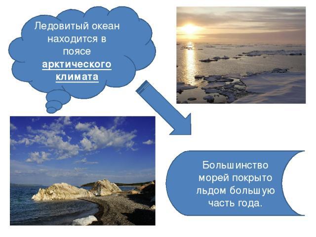 Ледовитый океан находится в поясе арктического климата Большинство морей покрыто льдом большую часть года.