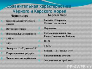 Сравнительная характеристика Чёрного и Карского морей Чёрное море Бассейн Атлант