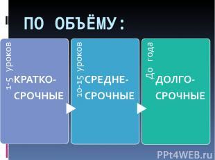 ПО ОБЪЁМУ: