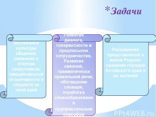 Задачи Развитие диалога, толерантности и предпосылок сотрудничества. Развитие св