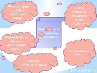 Материалы и оборудование к занятию Интерактивная доска Модель Алтайского края