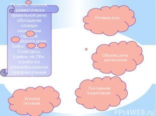 Развитие связной, грамматически правильной речи; обогащение словаря названиями г