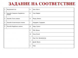 ЗАДАНИЕ НА СООТВЕТСТВИЕ 1 Внутренний сток А Урал, Волга 2 Бассейн Северного Ледо