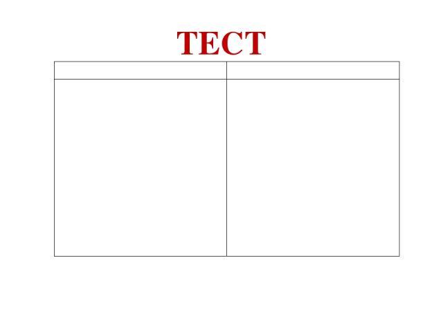 ТЕСТ Ключ Критерии 1 А 2 Б 3 А 4 В 5 В 6 В 7 Б 8 А 9 В 10 А «5»-10-9 «4»-8-7 «3»-6-5 «2»-4-0
