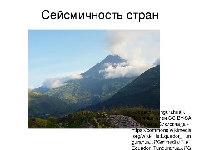 Сейсмичность стран «Equador Tungurahua». Под лицензией CC BY-SA 3.0 с сайта Викисклада - https://commons.wikimedia.org/wiki/File:Equador_Tungurahua.JPG#/media/File:Equador_Tungurahua.JPG