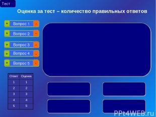 Вопрос 1 Вопрос 2 Вопрос 3 Вопрос 4 Вопрос 5 + - + + + + - - - - Тест Оценка за