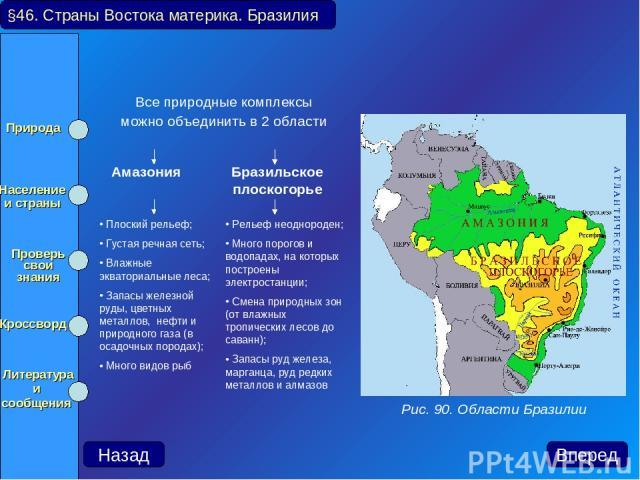 Все природные комплексы можно объединить в 2 области §46. Страны Востока материка. Бразилия Амазония Бразильское плоскогорье Плоский рельеф; Густая речная сеть; Влажные экваториальные леса; Запасы железной руды, цветных металлов, нефти и природного …