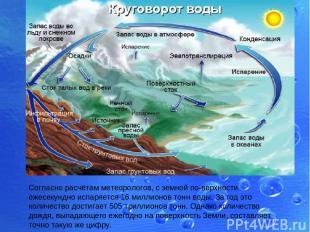 Согласно расчётам метеорологов, с земной по верхности ежесекундно испаряется 16