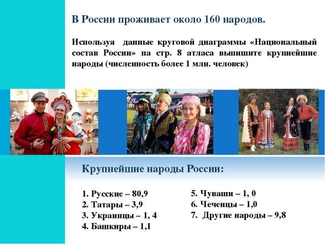 В России проживает около 160 народов. Используя данные круговой диаграммы «Национальный состав России» на стр. 8 атласа выпишите крупнейшие народы (численность более 1 млн. человек) 5. Чуваши – 1, 0 6. Чеченцы – 1,0 7. Другие народы – 9,8 Крупнейшие…