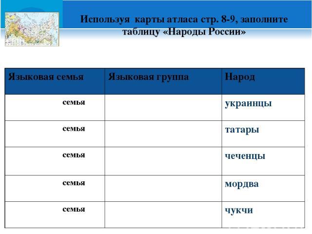 Используя карты атласа стр. 8-9, заполните таблицу «Народы России» Языковая семья Языковая группа Народ семья украинцы семья татары семья чеченцы семья мордва семья чукчи