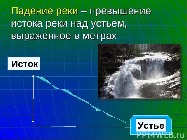 Падение реки – превышение истока реки над устьем, выраженное в метрах Исток Устье