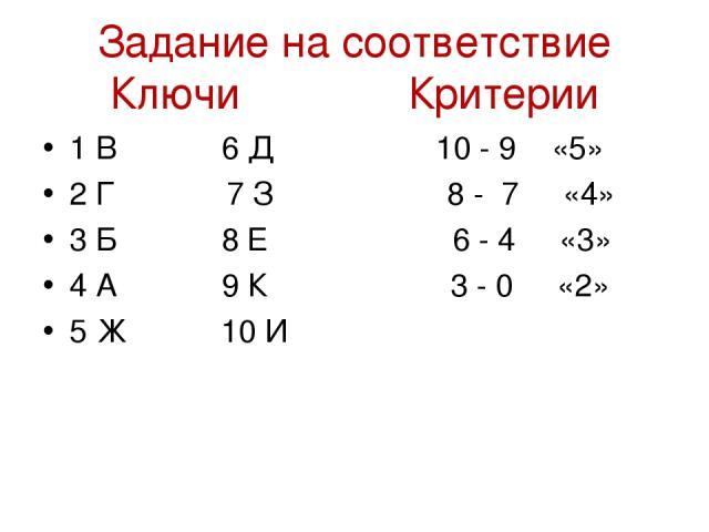 Задание на соответствие Ключи Критерии 1 В 6 Д 10 - 9 «5» 2 Г 7 З 8 - 7 «4» 3 Б 8 Е 6 - 4 «3» 4 А 9 К 3 - 0 «2» 5 Ж 10 И
