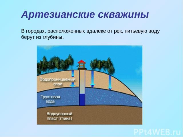 Артезианские скважины В городах, расположенных вдалеке от рек, питьевую воду берут из глубины.