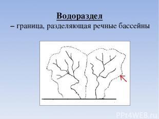 – граница, разделяющая речные бассейны Водораздел