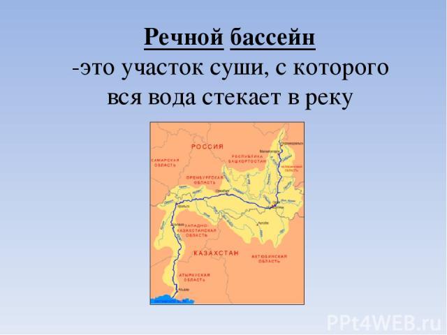 -это участок суши, с которого вся вода стекает в реку Речной бассейн