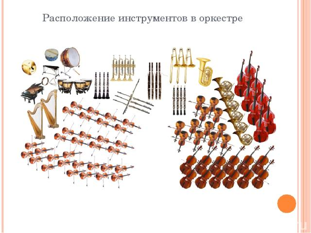 Расположение инструментов в оркестре Дирижёр