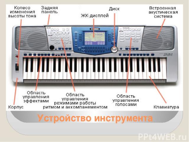 Устройство инструмента