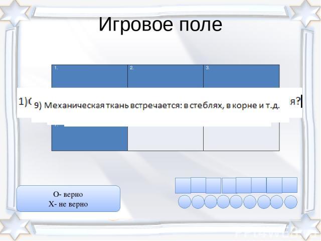 Игровое поле О- верно Х- не верно 1. 2. 3. 4. 5 6. 7. 8. 9.