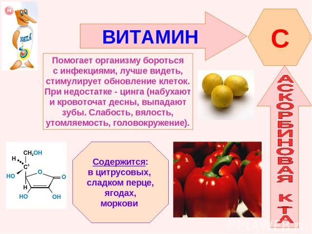 ВИТАМИН C Помогает организму бороться с инфекциями, лучше видеть, стимулирует обновление клеток. При недостатке - цинга (набухают и кровоточат десны, выпадают зубы. Слабость, вялость, утомляемость, головокружение). Содержится: в цитрусовых, сладком …