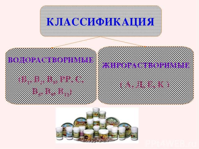 ВОДОРАСТВОРИМЫЕ (В1, В2, В6, РР, С, В5, В9, В12) ЖИРОРАСТВОРИМЫЕ ( А, Д, Е, К ) КЛАССИФИКАЦИЯ