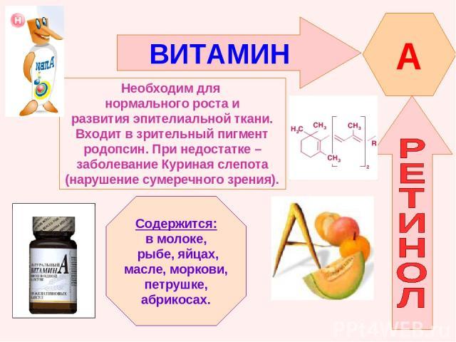 ВИТАМИН A Необходим для нормального роста и развития эпителиальной ткани. Входит в зрительный пигмент родопсин. При недостатке – заболевание Куриная слепота (нарушение сумеречного зрения). Содержится: в молоке, рыбе, яйцах, масле, моркови, петрушке,…