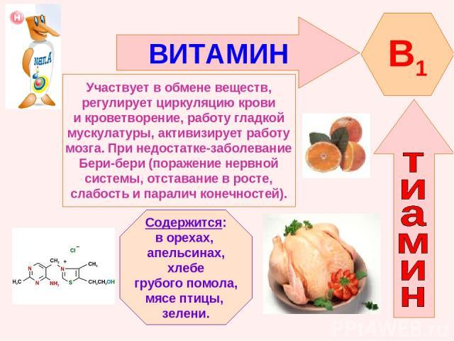 ВИТАМИН B1 Участвует в обмене веществ, регулирует циркуляцию крови и кроветворение, работу гладкой мускулатуры, активизирует работу мозга. При недостатке-заболевание Бери-бери (поражение нервной системы, отставание в росте, слабость и паралич конечн…