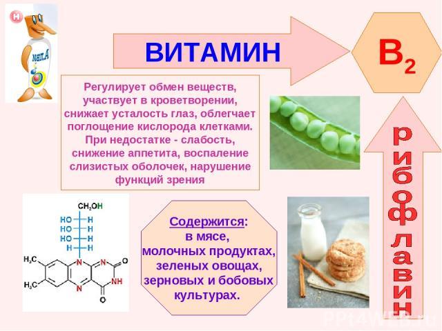 ВИТАМИН B2 Регулирует обмен веществ, участвует в кроветворении, снижает усталость глаз, облегчает поглощение кислорода клетками. При недостатке - слабость, снижение аппетита, воспаление слизистых оболочек, нарушение функций зрения Содержится: в мясе…