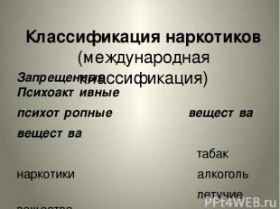 Классификация наркотиков (международная классификация) Запрещенные Психоактивные