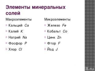 Элементы минеральных солей Макроэлементы Кальций Са Калий К Натрий Na Фосфор Р Х