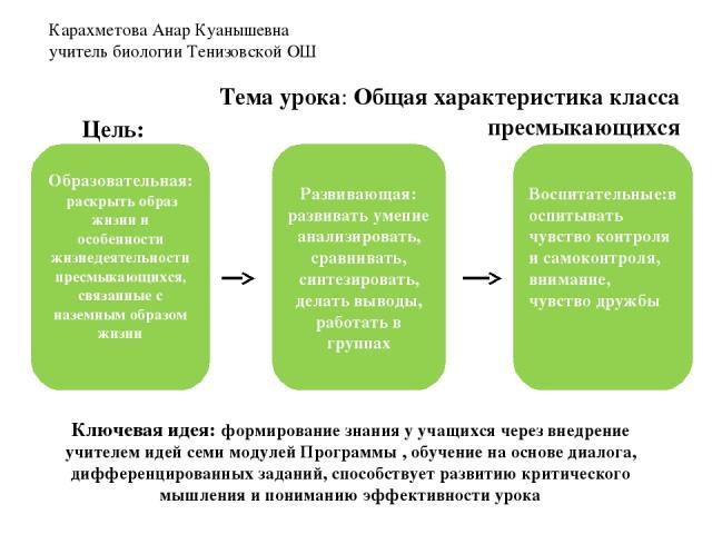 Тема урока: Общая характеристика класса пресмыкающихся Цель: Развивающая: развивать умение анализировать, сравнивать, синтезировать, делать выводы, работать в группах Воспитательные:воспитывать чувство контроля и самоконтроля, внимание, чувство друж…