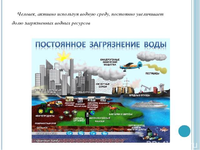 Человек,активноиспользуяводнуюсреду, постоянно увеличивает долю загрязненных водных ресурсов
