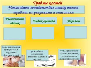 Травмы костей Установите соответствие между типом травмы, их рисунками и описани