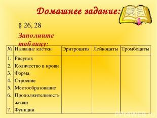 Домашнее задание: § 26, 28 Заполните таблицу: № Название клетки Эритроциты Лейко