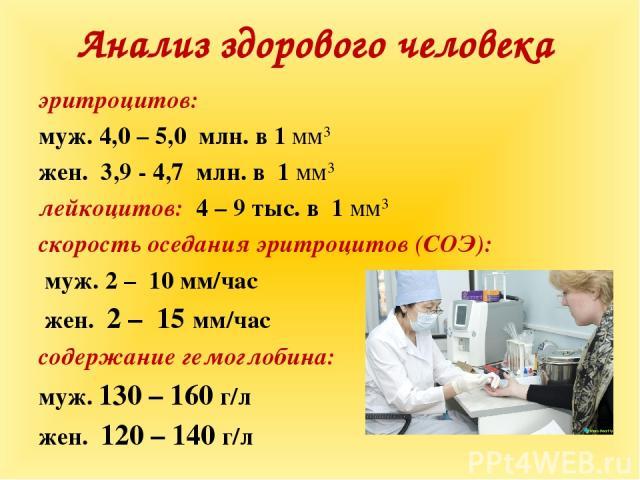Анализ здорового человека эритроцитов: муж. 4,0 – 5,0 млн. в 1 мм3 жен. 3,9 - 4,7 млн. в 1 мм3 лейкоцитов: 4 – 9 тыс. в 1 мм3 скорость оседания эритроцитов(СОЭ): муж. 2 – 10 мм/час жен. 2 – 15 мм/час содержание гемоглобина: муж. 130 – 160 г/л жен. …