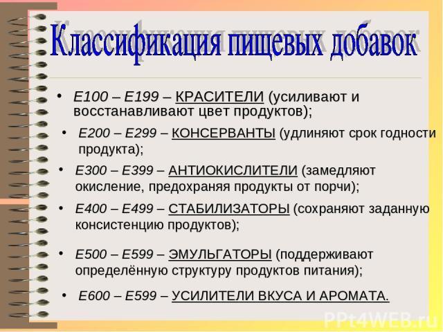 Е100 – Е199 – КРАСИТЕЛИ (усиливают и восстанавливают цвет продуктов); Е200 – Е299 – КОНСЕРВАНТЫ (удлиняют срок годности продукта); Е300 – Е399 – АНТИОКИСЛИТЕЛИ (замедляют окисление, предохраняя продукты от порчи); Е400 – Е499 – СТАБИЛИЗАТОРЫ (сохран…