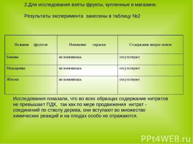 2.Для исследования взяты фрукты, купленные в магазине. Результаты эксперимента занесены в таблицу №2 Исследования показали, что во всех образцах содержание нитратов не превышает ПДК, так как по мере продвижения нитрат - соединений по стволу дерева, …