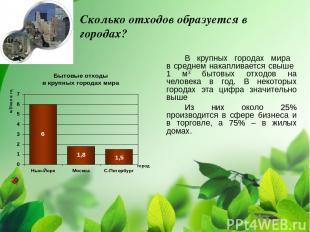 Сколько отходов образуется в городах? В крупных городах мира в среднем накаплива