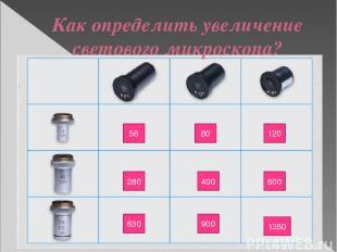 56 80 120 280 400 600 630 900 1350 Как определить увеличение светового микроскоп