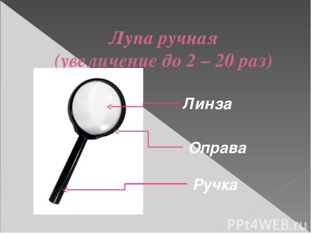 Лупа ручная (увеличение до 2 – 20 раз) Линза Оправа Ручка