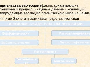 Свидетельства эволюции (факты, доказывающие эволюционный процесс) - научные данн