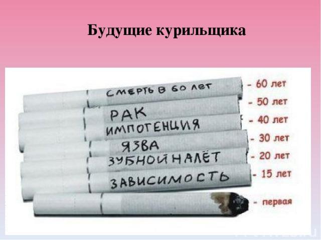 Будущие курильщика