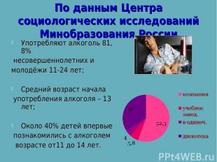 По данным Центра социологических исследований Минобразования России Употребляют