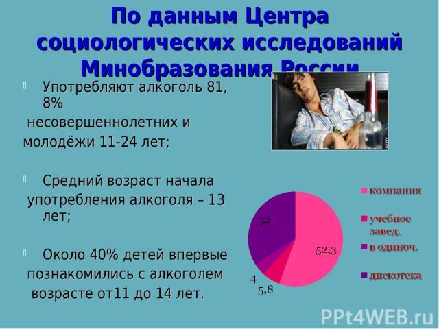 По данным Центра социологических исследований Минобразования России Употребляют алкоголь 81, 8% несовершеннолетних и молодёжи 11-24 лет; Средний возраст начала употребления алкоголя – 13 лет; Около 40% детей впервые познакомились с алкоголем возраст…