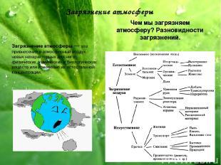 Загрязнение атмосферы Загрязнение атмосферы — это привнесение в атмосферный возд