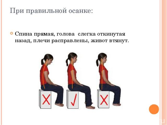 При правильной осанке: Спина прямая, голова слегка откинутая назад, плечи расправлены, живот втянут.