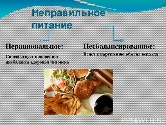 Неправильное питание Нерациональное: Способствует появлению дисбаланса здоровья человека Несбалансированное: Ведёт к нарушению обмена веществ