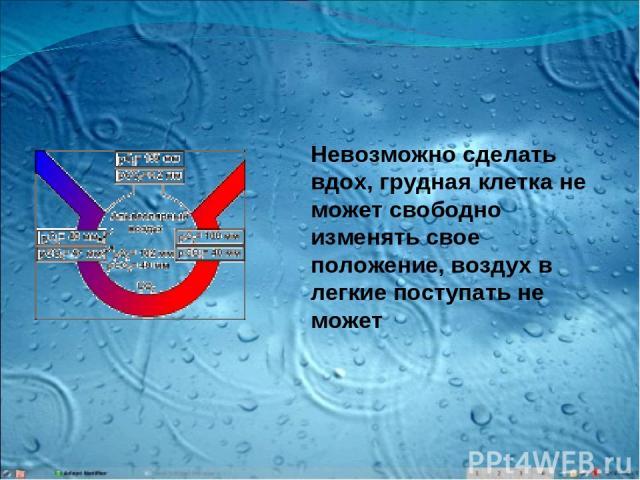 Невозможно сделать вдох, грудная клетка не может свободно изменять свое положение, воздух в легкие поступать не может