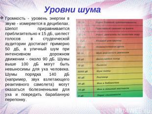 Уровни шума Громкость - уровень энергии в звуке - измеряется в децибелах. Шепот