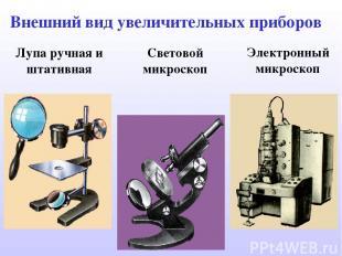 Лупа ручная и штативная Световой микроскоп Электронный микроскоп Внешний вид уве