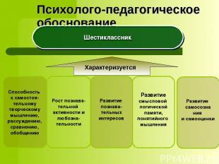 Психолого-педагогическое обоснование Шестиклассник Характеризуется Рост познава-